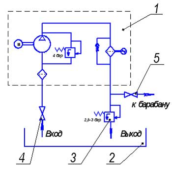 Гидравлическая схема соединения насосной установки